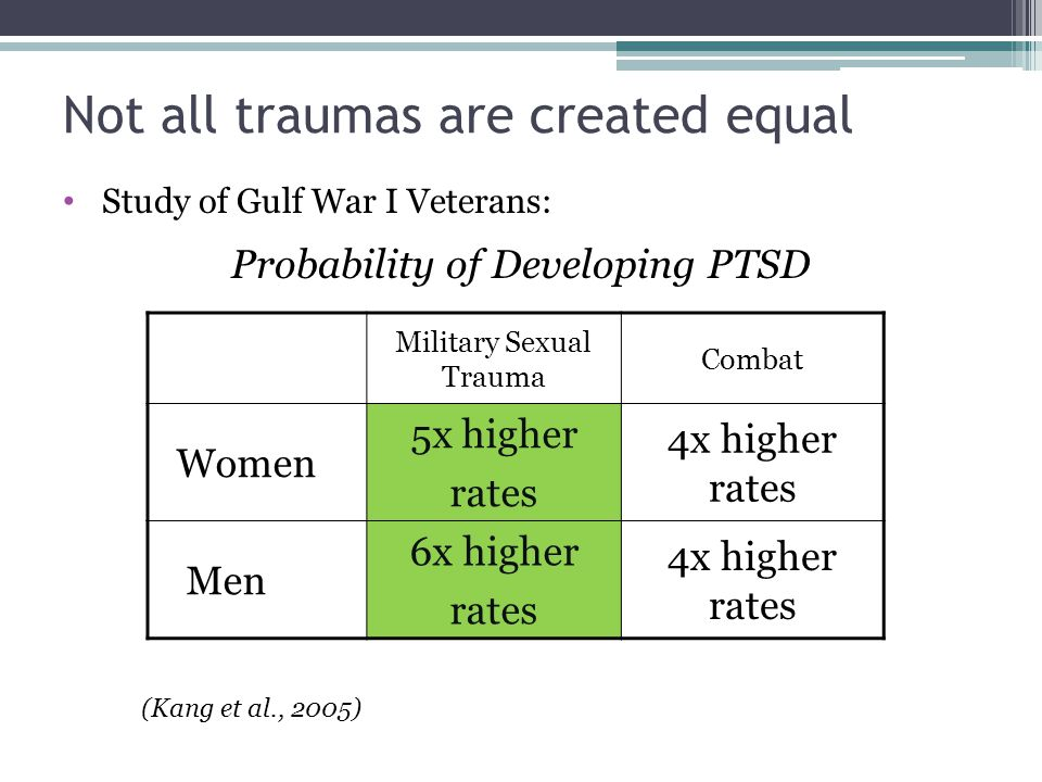 Not all traumas are created equal Study of Gulf War I Veterans: Probability of Developing PTSD Military Sexual Trauma Combat Women 5x higher rates 4x