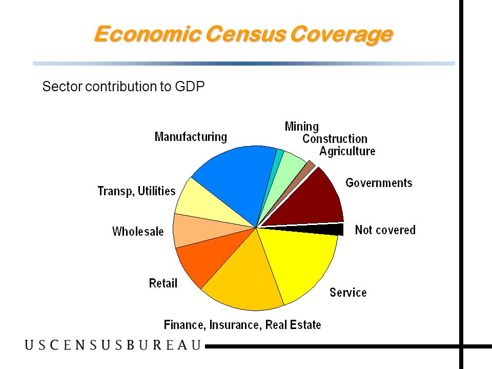 14 Economic Census Coverage Sector contribution to GDP