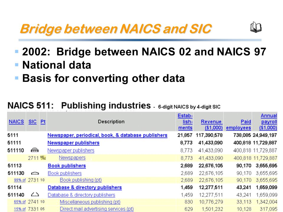 Bridge between NAICS and SIC 2002: Bridge between NAICS 02 and NAICS 97 National data Basis for converting other data