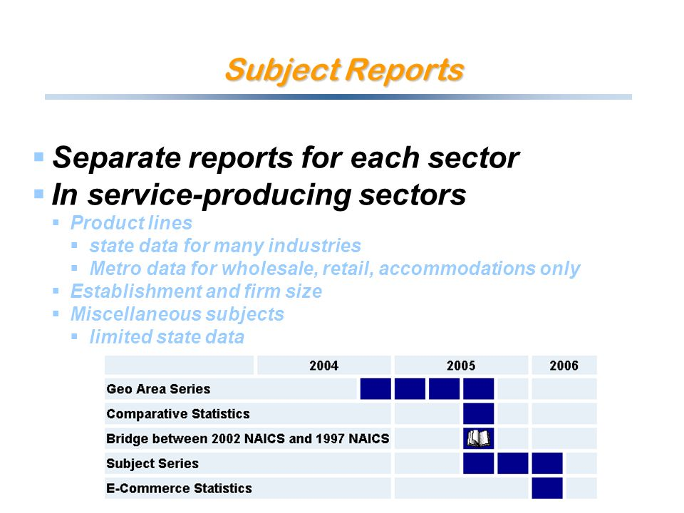 Subject Reports Separate reports for each sector In service-producing sectors Product lines state data for many industries Metro data for wholesale, r
