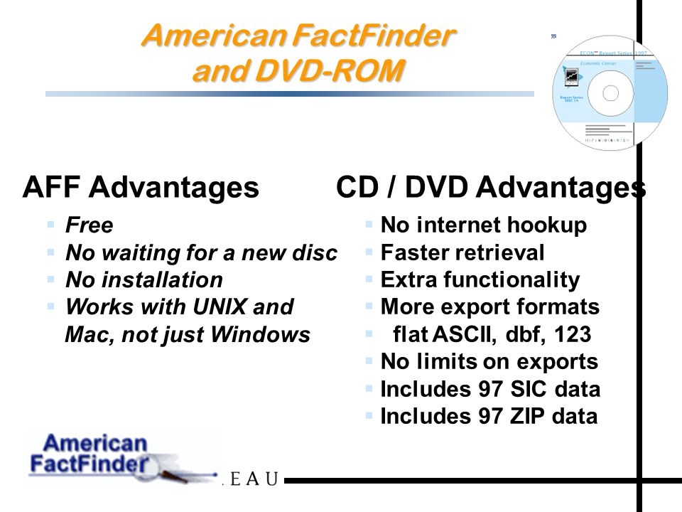 97 American FactFinder and DVD-ROM Free No waiting for a new disc No installation Works with UNIX and Mac, not just Windows No internet hookup Faster retrieval Extra functionality More export formats flat ASCII, dbf, 123 No limits on exports Includes 97 SIC data Includes 97 ZIP data AFF Advantages CD / DVD Advantages