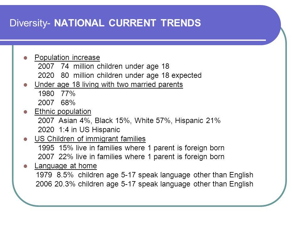 Diversity- NATIONAL CURRENT TRENDS Population increase 2007 74 million children under age 18 2020 80 million children under age 18 expected Under age