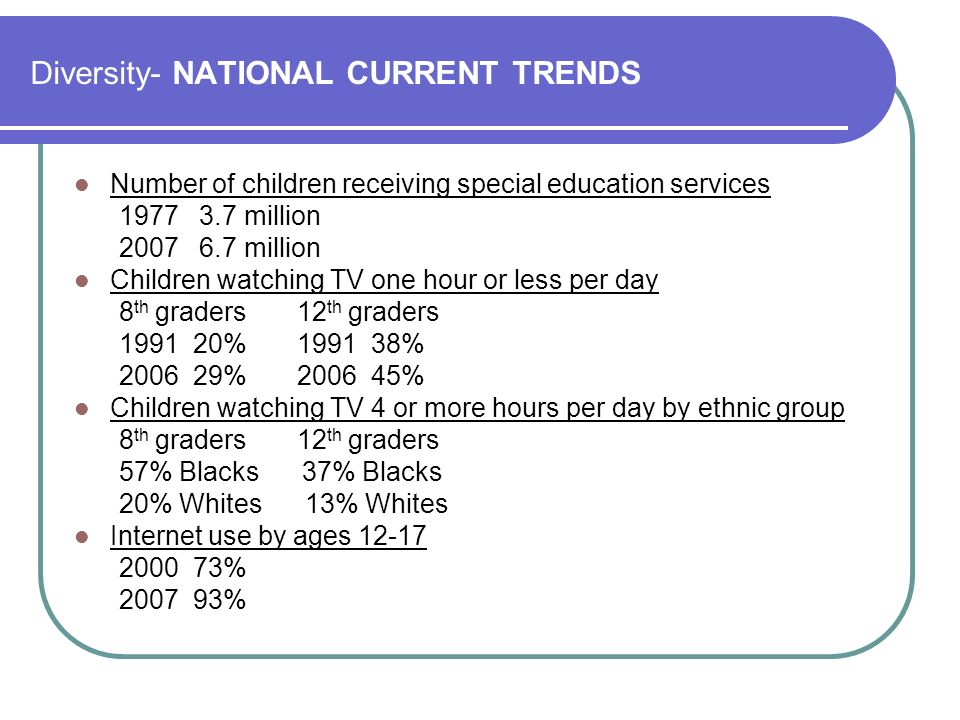 Diversity- NATIONAL CURRENT TRENDS Number of children receiving special education services 1977 3.7 million 2007 6.7 million Children watching TV one