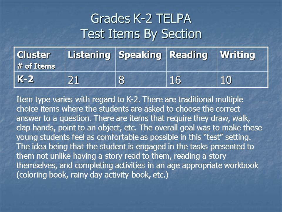 Grades K-2 TELPA Test Items By Section Cluster # of Items ListeningSpeakingReadingWriting K-22181610 Item type varies with regard to K-2. There are tr