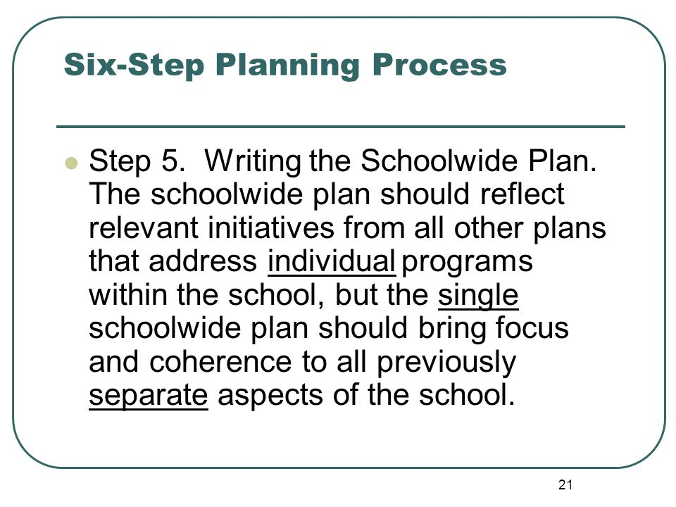 21 Six-Step Planning Process Step 5. Writing the Schoolwide Plan.