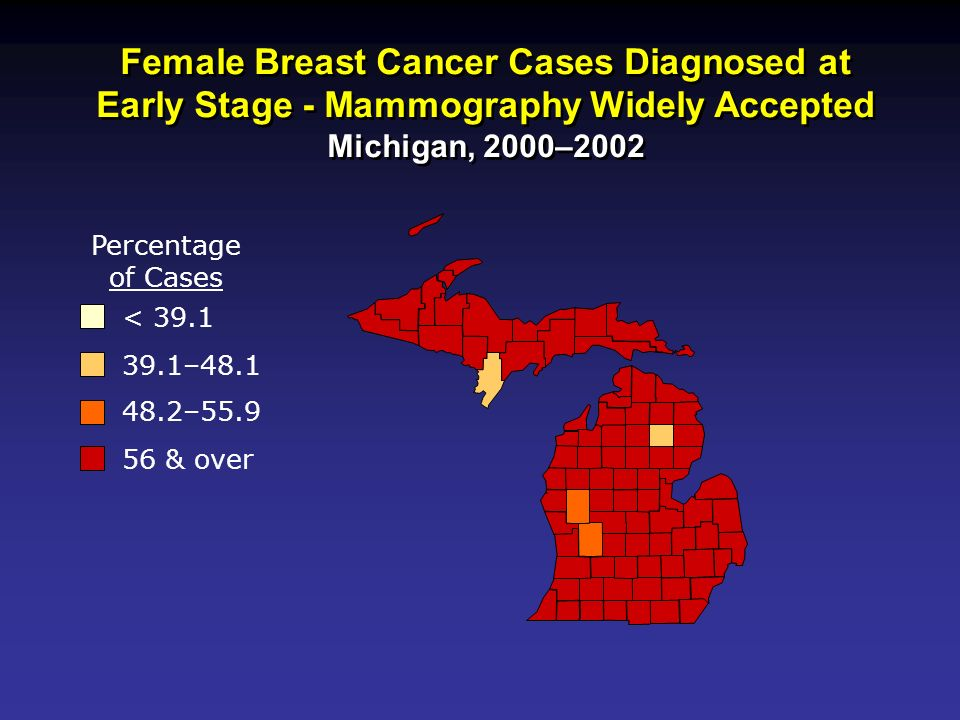 Percentage of Cases < – – & over Female Breast Cancer Cases Diagnosed at Early Stage - Mammography Widely Accepted Michigan, 2000–2002
