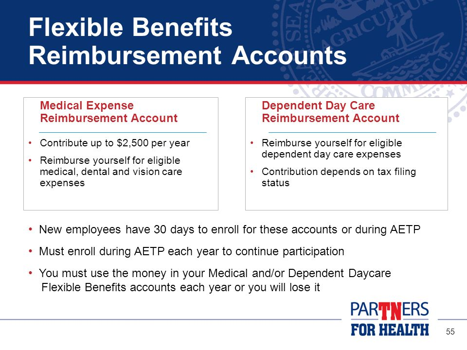 54 Flexible Benefits Lowers your income taxes Available to all state employees Set aside pre-tax earnings to pay for eligible expenses Medical Dependent day care Parking Transportation Simply fill out a reimbursement form for eligible charges and money is directly deposited into your bank account when the expense is approved
