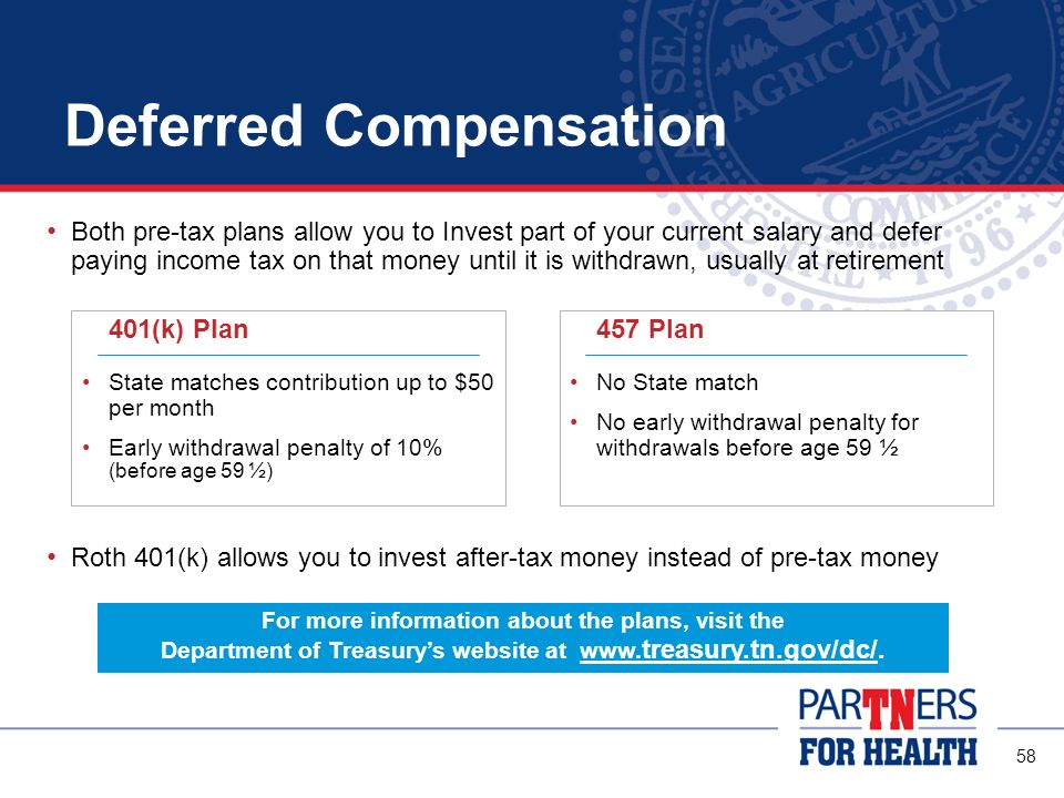 57 Deferred Compensation Two optional, tax-deferred retirement savings plans are operated by the state 401(k) plan 457 plan You also have the option of a Roth 401(k) Department of Treasury administers this supplemental retirement savings program along with Great West Retirement Services You may enroll in one or both plans and change your contribution amounts in either plan at any time Contributions are made through regular payroll deductions You cannot withdraw funds before leaving your job (a few exceptions apply) You choose how much to defer and how to direct your contributions among a variety of investment options.