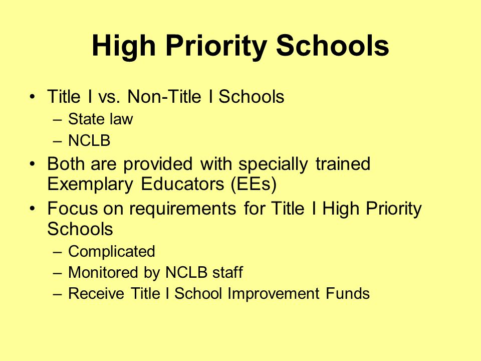 High Priority Schools Title I vs.