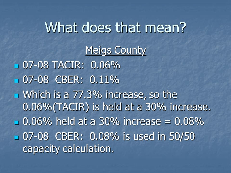 What does that mean? Meigs County 07-08 TACIR: 0.06% 07-08 TACIR: 0.06% 07-08 CBER: 0.11% 07-08 CBER: 0.11% Which is a 77.3% increase, so the 0.06%(TA