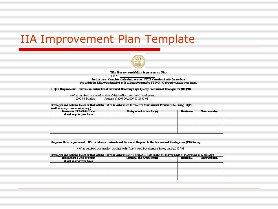 IIA Improvement Plan Template
