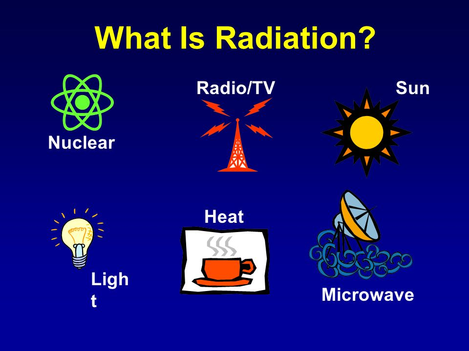 What Is Radiation? Nuclear Radio/TVSun Ligh t Heat Microwave