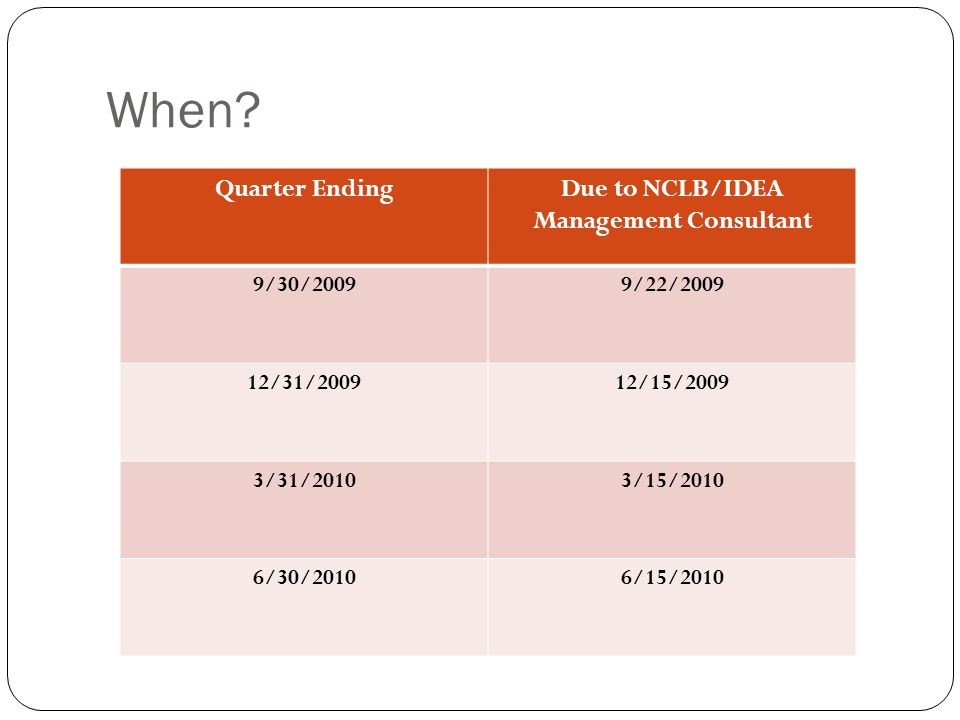 When? Quarter EndingDue to NCLB/IDEA Management Consultant 9/30/20099/22/2009 12/31/200912/15/2009 3/31/20103/15/2010 6/30/20106/15/2010