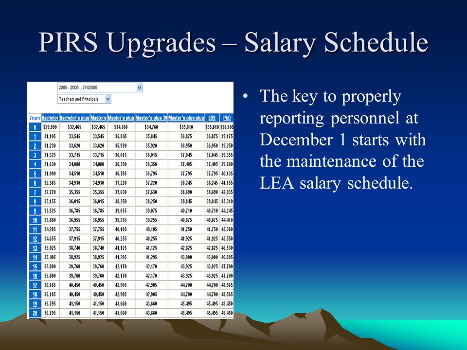 PIRS Upgrades – Salary Schedule The key to properly reporting personnel at December 1 starts with the maintenance of the LEA salary schedule.