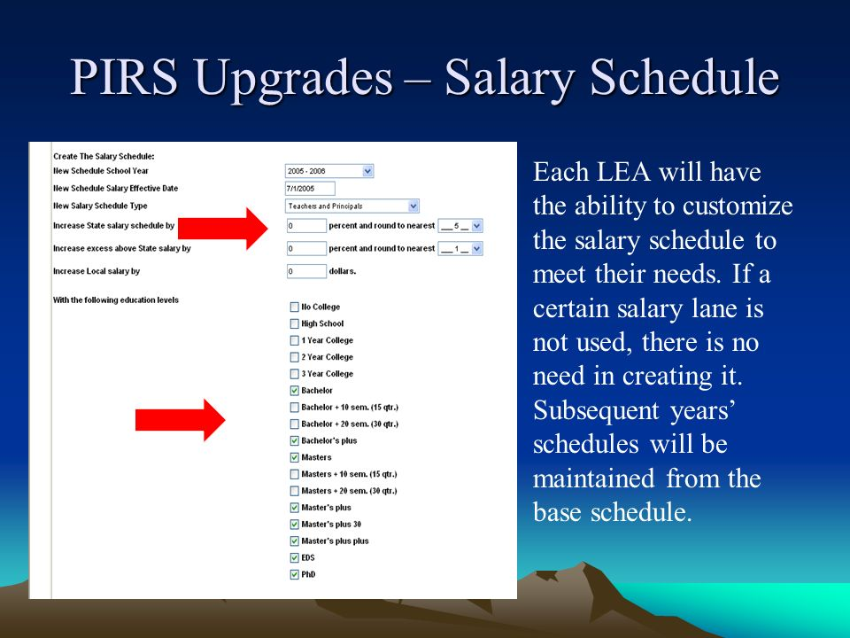 PIRS Upgrades – Salary Schedule Each LEA will have the ability to customize the salary schedule to meet their needs. If a certain salary lane is not u