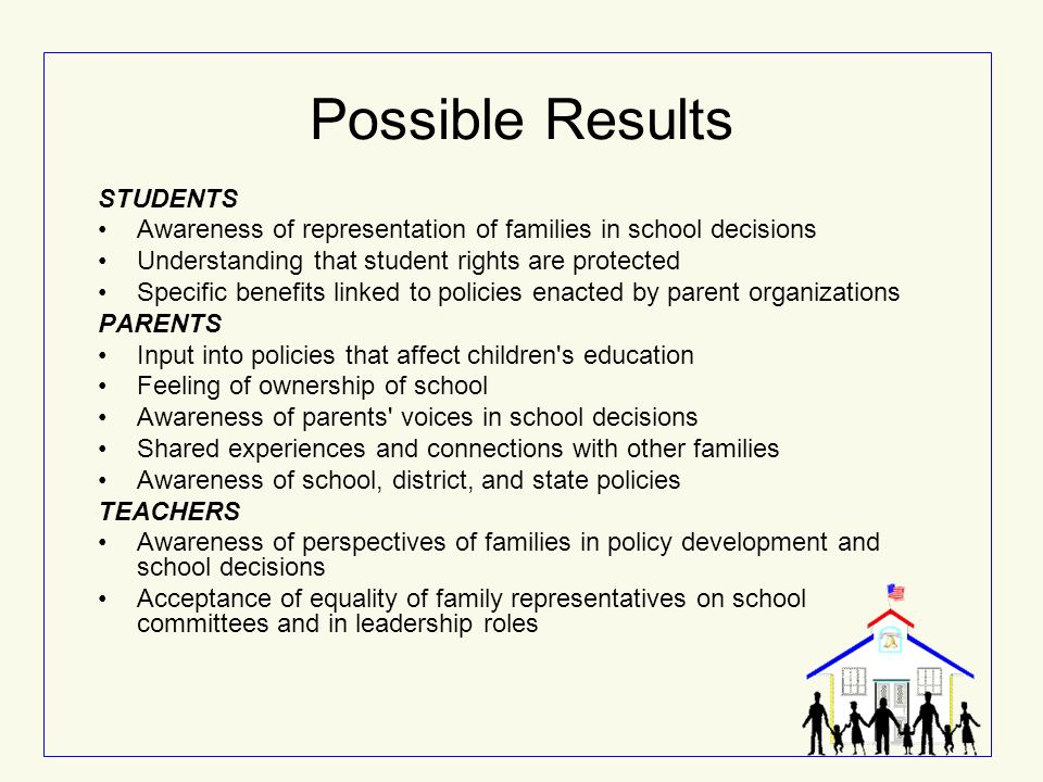 Possible Results STUDENTS Awareness of representation of families in school decisions Understanding that student rights are protected Specific benefit