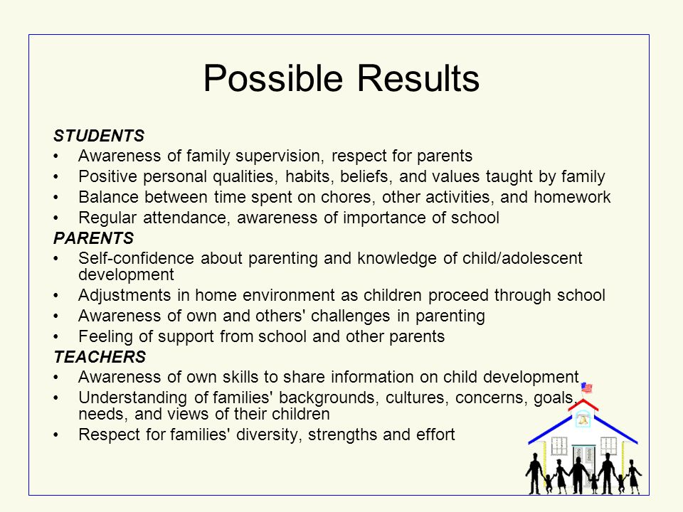 Possible Results STUDENTS Awareness of family supervision, respect for parents Positive personal qualities, habits, beliefs, and values taught by fami