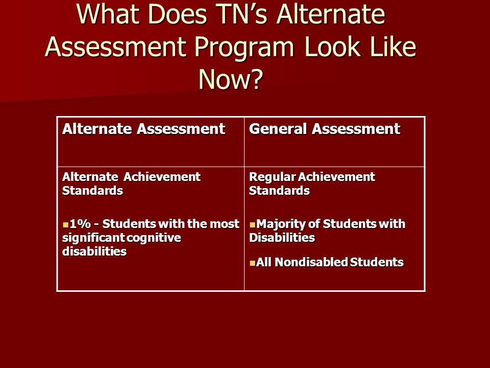 What Does TNs Alternate Assessment Program Look Like Now? Alternate Assessment General Assessment Alternate Achievement Standards 1% - Students with t