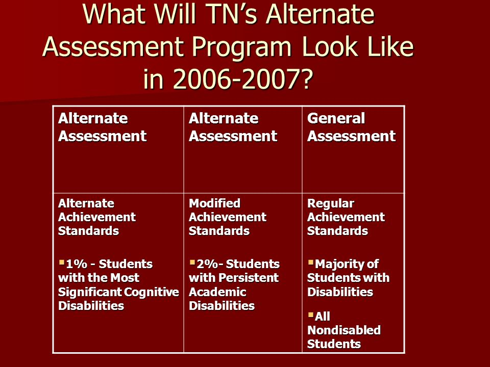 What Will TNs Alternate Assessment Program Look Like in 2006-2007? Alternate Assessment General Assessment Alternate Achievement Standards 1% - Studen