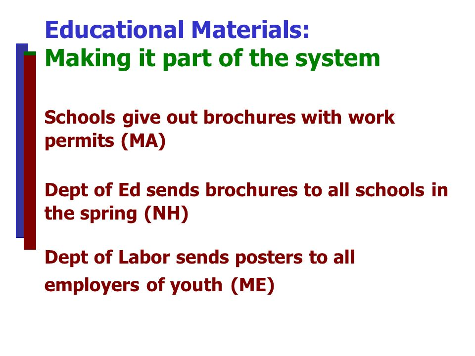 Educational Materials: Making it part of the system Schools give out brochures with work permits (MA) Dept of Ed sends brochures to all schools in the spring (NH) Dept of Labor sends posters to all employers of youth (ME)