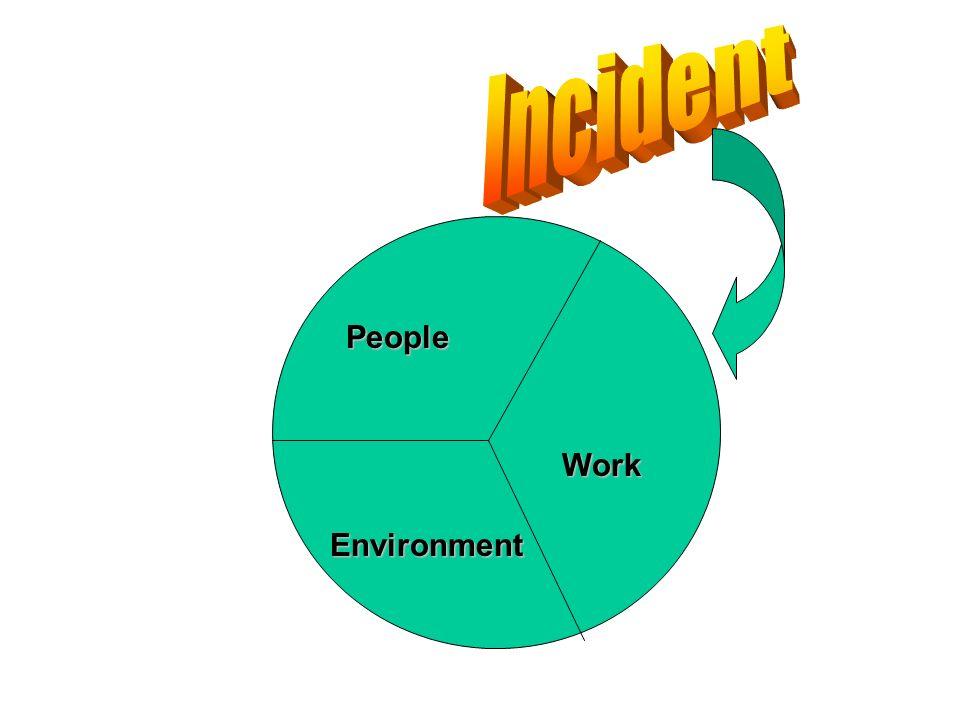 People Work Environment