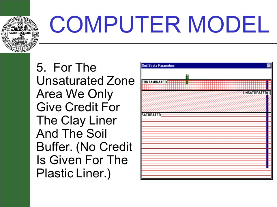5. For The Unsaturated Zone Area We Only Give Credit For The Clay Liner And The Soil Buffer. (No Credit Is Given For The Plastic Liner.)