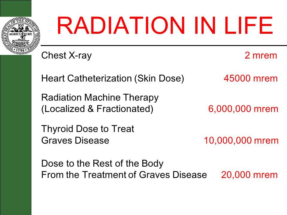 RADIATION IN LIFE Chest X-ray 2 mrem Heart Catheterization (Skin Dose) 45000 mrem Radiation Machine Therapy (Localized & Fractionated) 6,000,000 mrem