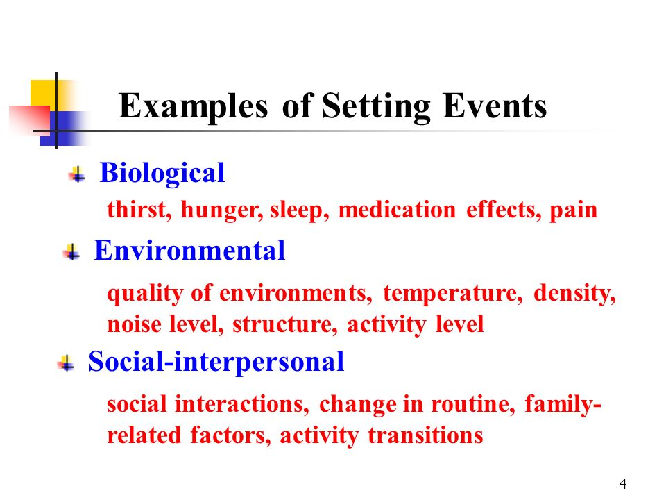 4 Examples of Setting Events Biological Environmental Social-interpersonal thirst, hunger, sleep, medication effects, pain quality of environments, te