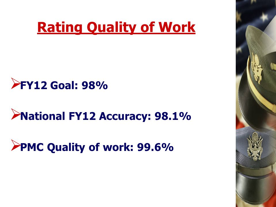 Rating Quality of Work FY12 Goal: 98% National FY12 Accuracy: 98.1% PMC Quality of work: 99.6%