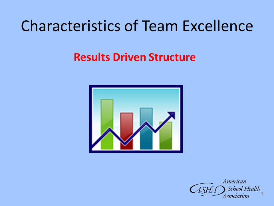 29 Characteristics of Team Excellence Results Driven Structure