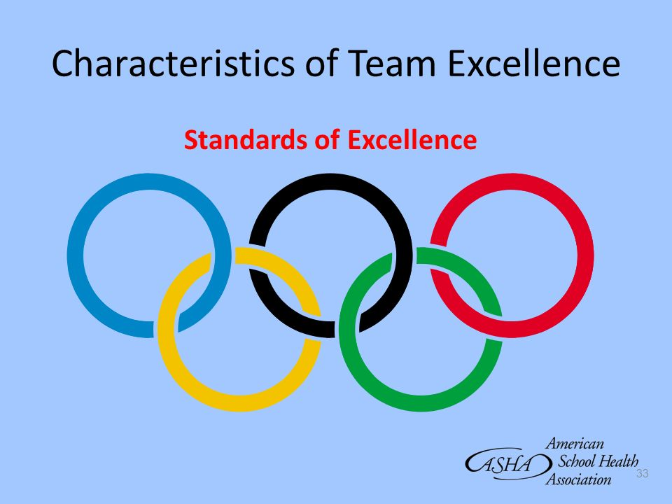 33 Characteristics of Team Excellence Standards of Excellence