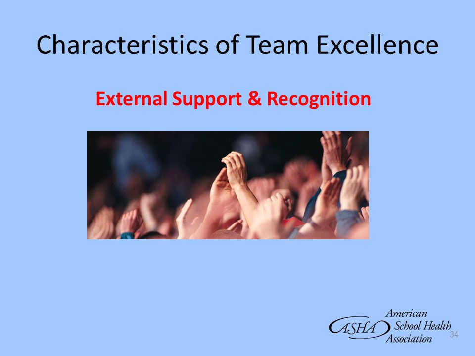 34 Characteristics of Team Excellence External Support & Recognition