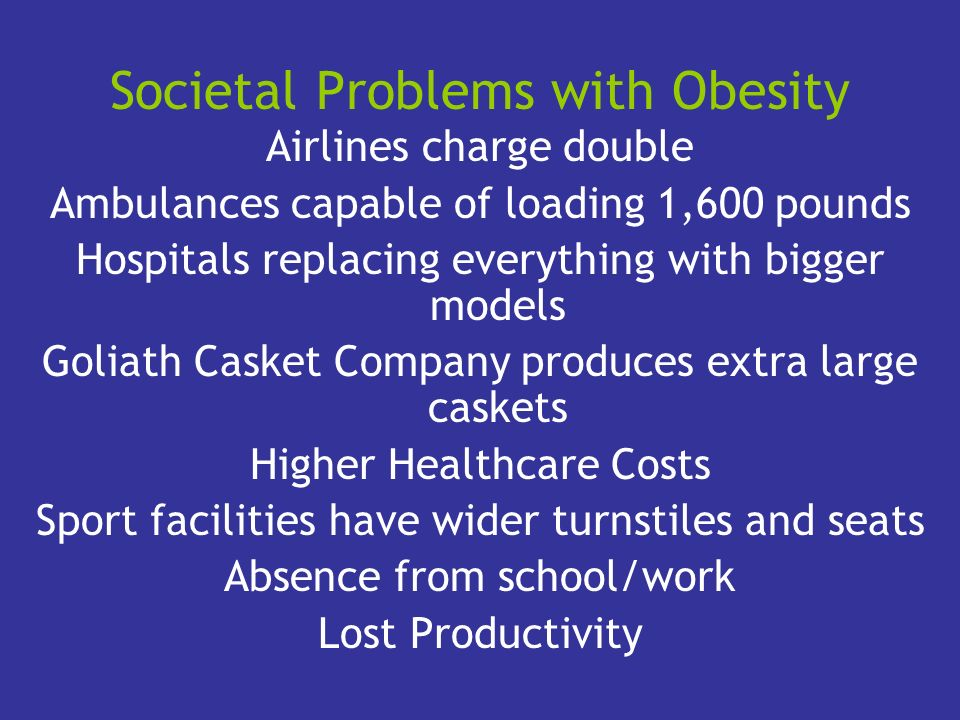 Societal Problems with Obesity Airlines charge double Ambulances capable of loading 1,600 pounds Hospitals replacing everything with bigger models Gol