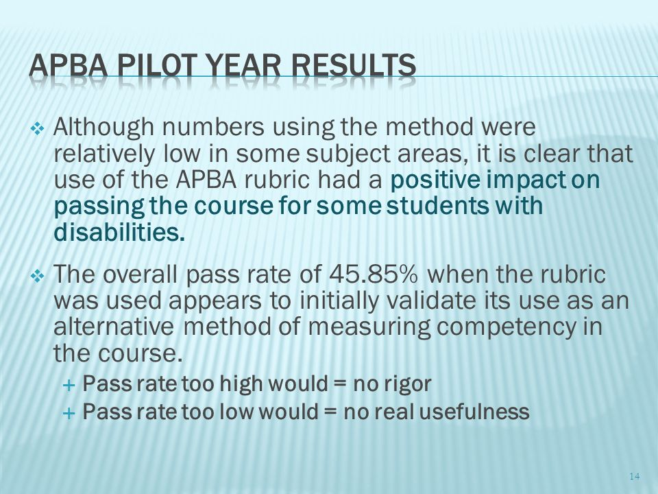 Although numbers using the method were relatively low in some subject areas, it is clear that use of the APBA rubric had a positive impact on passing