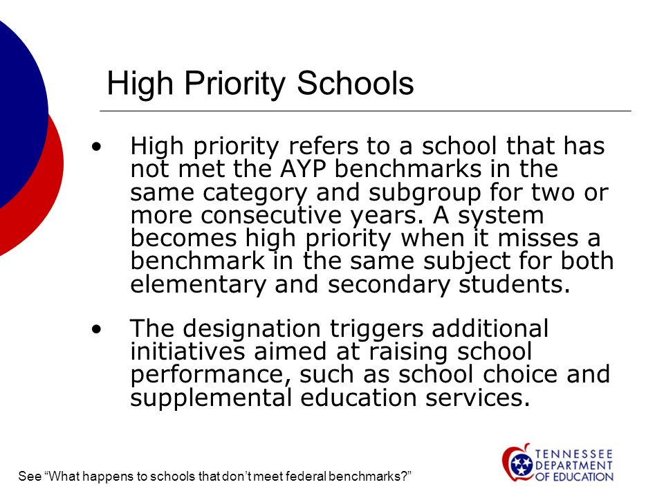 High Priority Schools High priority refers to a school that has not met the AYP benchmarks in the same category and subgroup for two or more consecutive years.