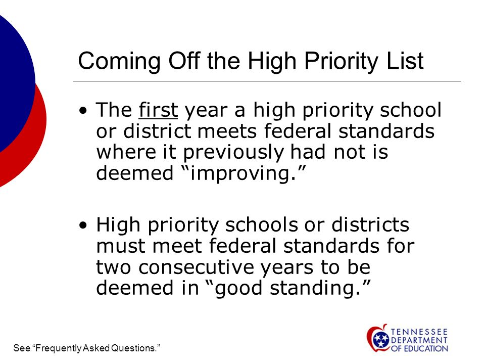 Coming Off the High Priority List The first year a high priority school or district meets federal standards where it previously had not is deemed improving.