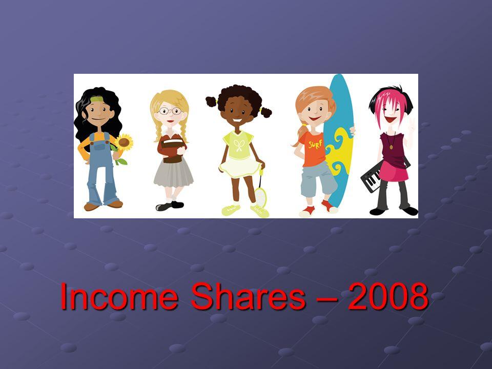 Income Shares – 2008