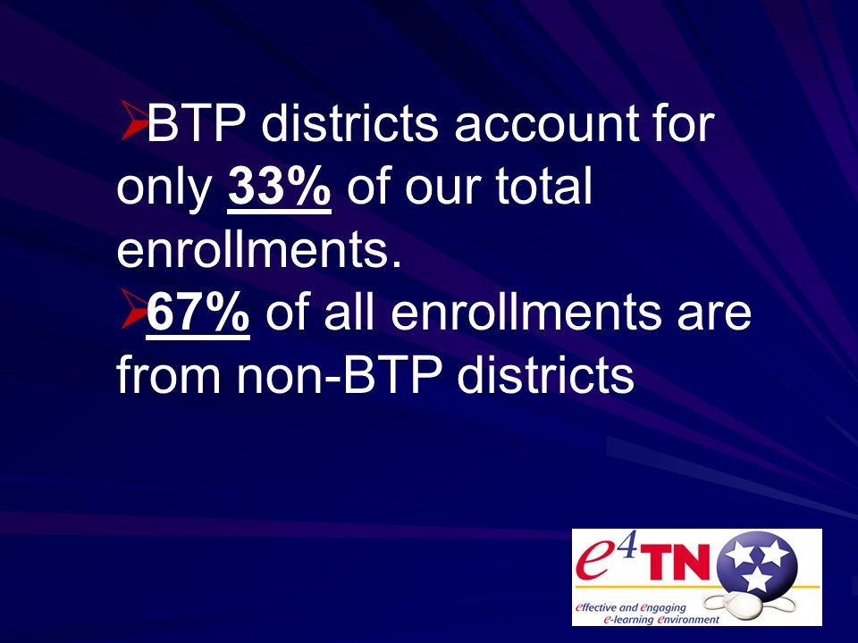 BTP districts account for only 33% of our total enrollments.
