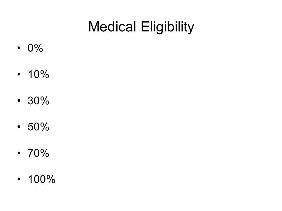 Medical Eligibility 0% 10% 30% 50% 70% 100%