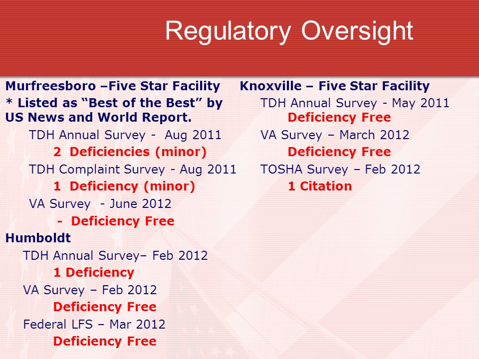 Regulatory Oversight Murfreesboro –Five Star Facility * Listed as Best of the Best by US News and World Report.