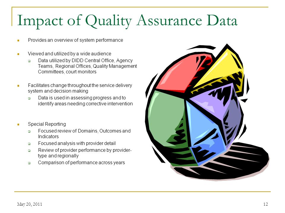 May 20, Impact of Quality Assurance Data Provides an overview of system performance Viewed and utilized by a wide audience Data utilized by DIDD Central Office, Agency Teams, Regional Offices, Quality Management Committees, court monitors Facilitates change throughout the service delivery system and decision making Data is used in assessing progress and to identify areas needing corrective intervention Special Reporting Focused review of Domains, Outcomes and Indicators Focused analysis with provider detail Review of provider performance by provider- type and regionally Comparison of performance across years
