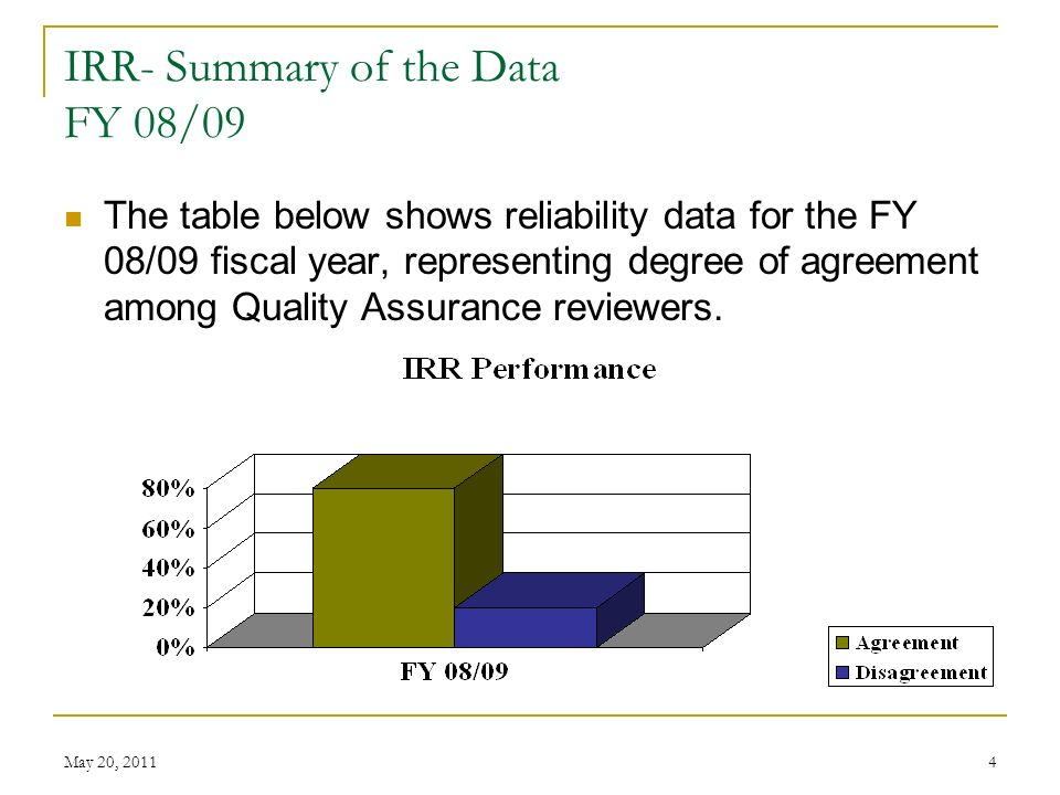 May 20, IRR- Summary of the Data FY 08/09 The table below shows reliability data for the FY 08/09 fiscal year, representing degree of agreement among Quality Assurance reviewers.