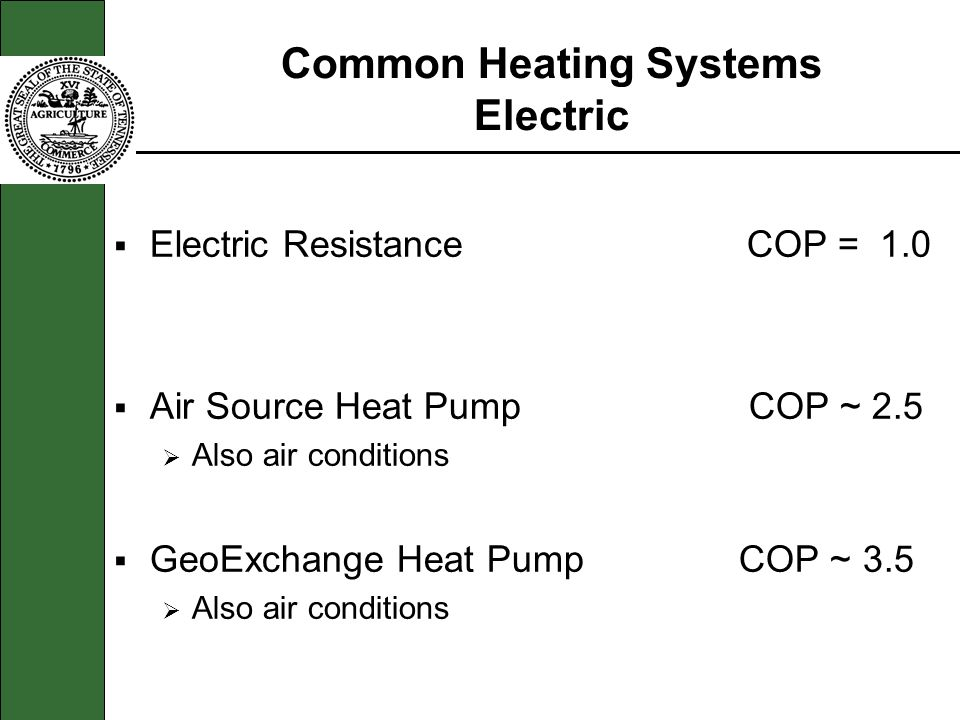 Common Heating Systems Electric Electric Resistance COP = 1.0 Air Source Heat Pump COP ~ 2.5 Also air conditions GeoExchange Heat Pump COP ~ 3.5 Also