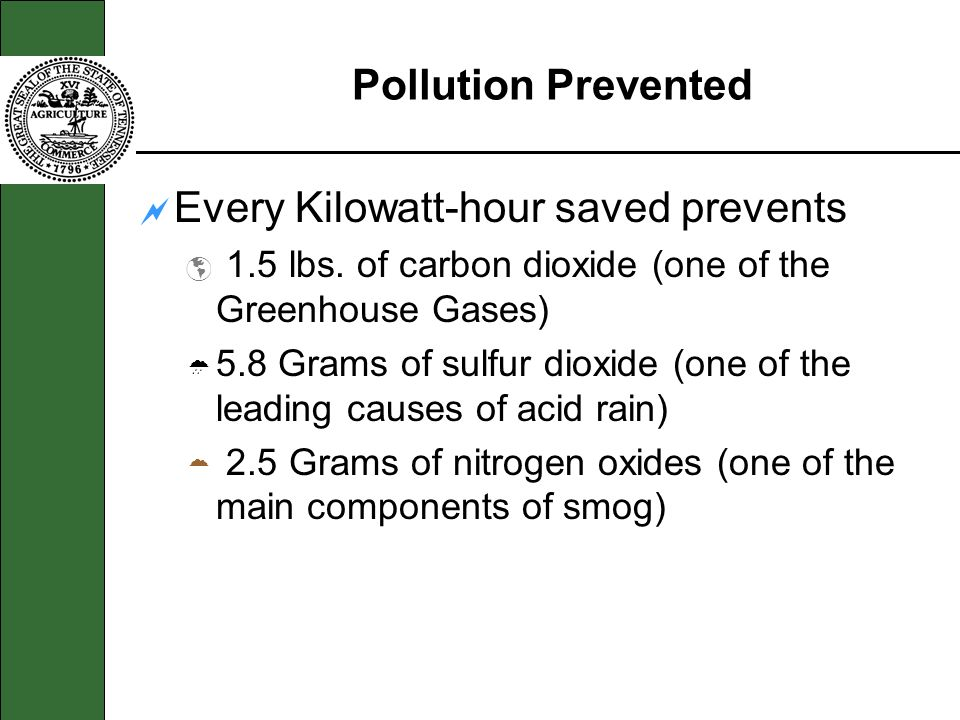 Pollution Prevented Every Kilowatt-hour saved prevents 1.5 lbs. of carbon dioxide (one of the Greenhouse Gases) 5.8 Grams of sulfur dioxide (one of th