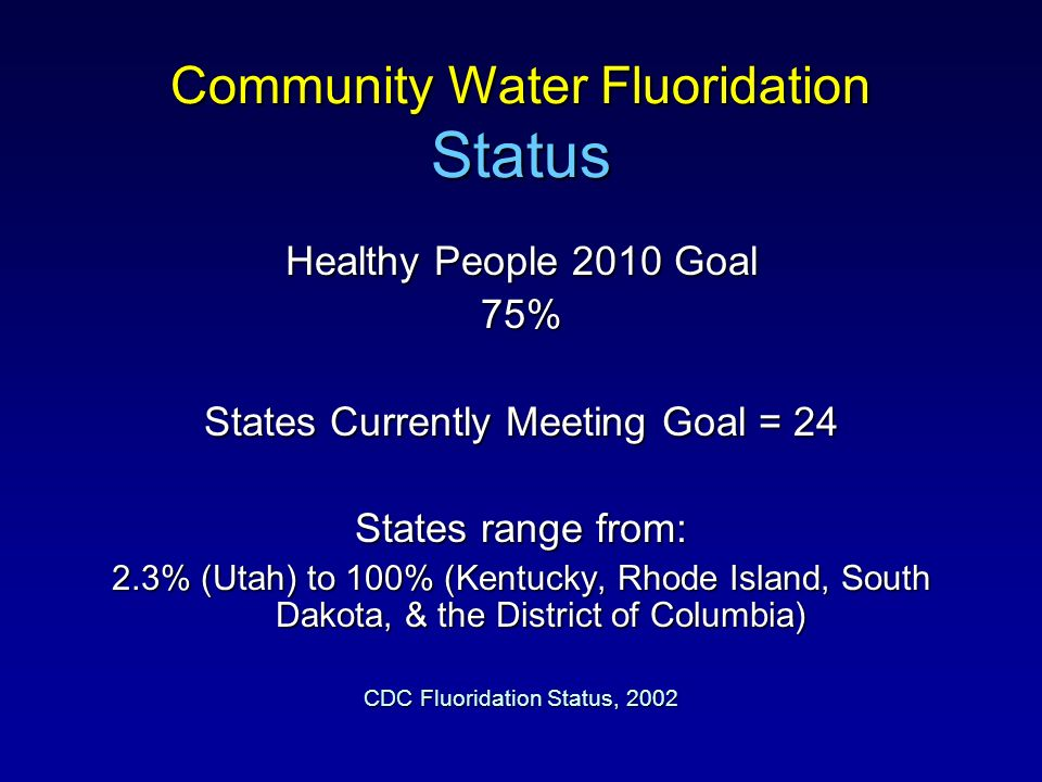 Healthy People 2010 Goal 75% States Currently Meeting Goal = 24 States range from: 2.3% (Utah) to 100% (Kentucky, Rhode Island, South Dakota, & the District of Columbia) CDC Fluoridation Status, 2002 Community Water Fluoridation Status