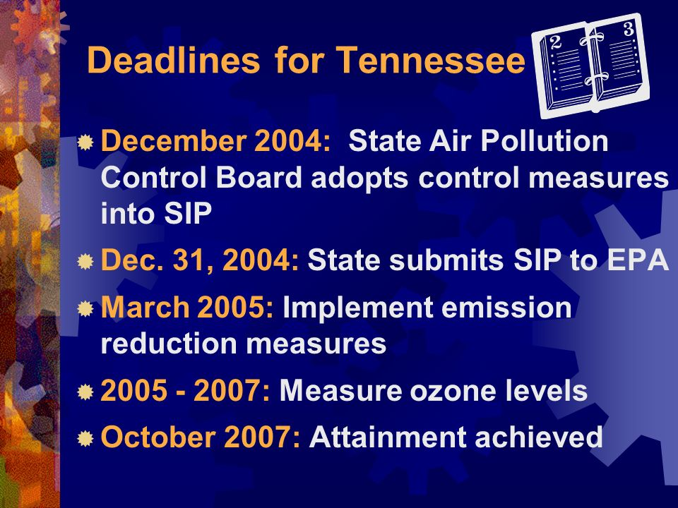 Deadlines for Tennessee December 2004: State Air Pollution Control Board adopts control measures into SIP Dec.