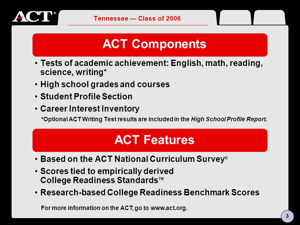® Tennessee Class of 2006 ACT Components Tests of academic achievement: English, math, reading, science, writing* High school grades and courses Student Profile Section Career Interest Inventory *Optional ACT Writing Test results are included in the High School Profile Report.