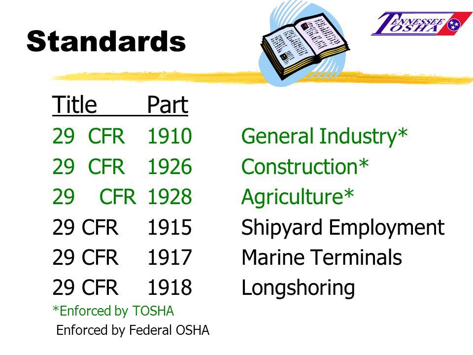 Standards TitlePart 29 CFR1910General Industry* 29 CFR1926Construction* 29CFR 1928Agriculture* 29 CFR1915Shipyard Employment 29 CFR1917Marine Terminal