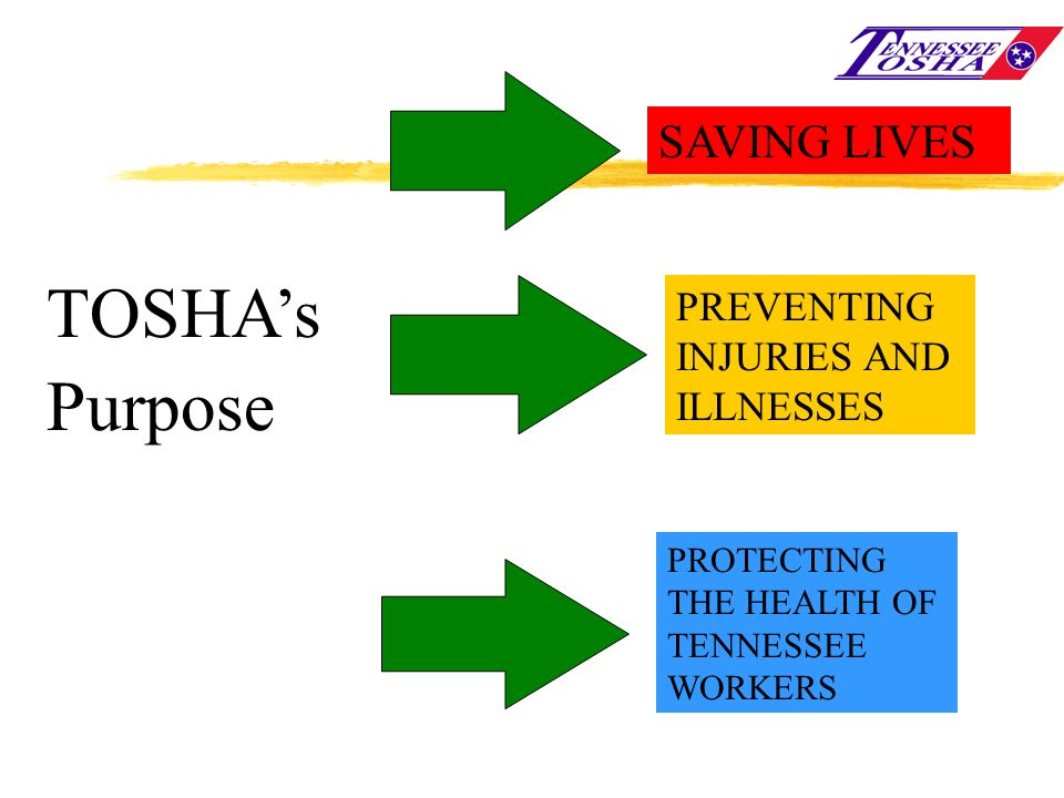 SAVING LIVES PREVENTING INJURIES AND ILLNESSES PROTECTING THE HEALTH OF TENNESSEE WORKERS TOSHAs Purpose