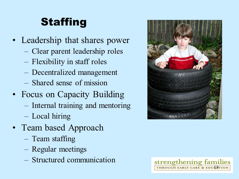 19 Staffing Leadership that shares power –Clear parent leadership roles –Flexibility in staff roles –Decentralized management –Shared sense of mission